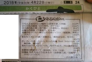 4-22本DSC_0792.JPG